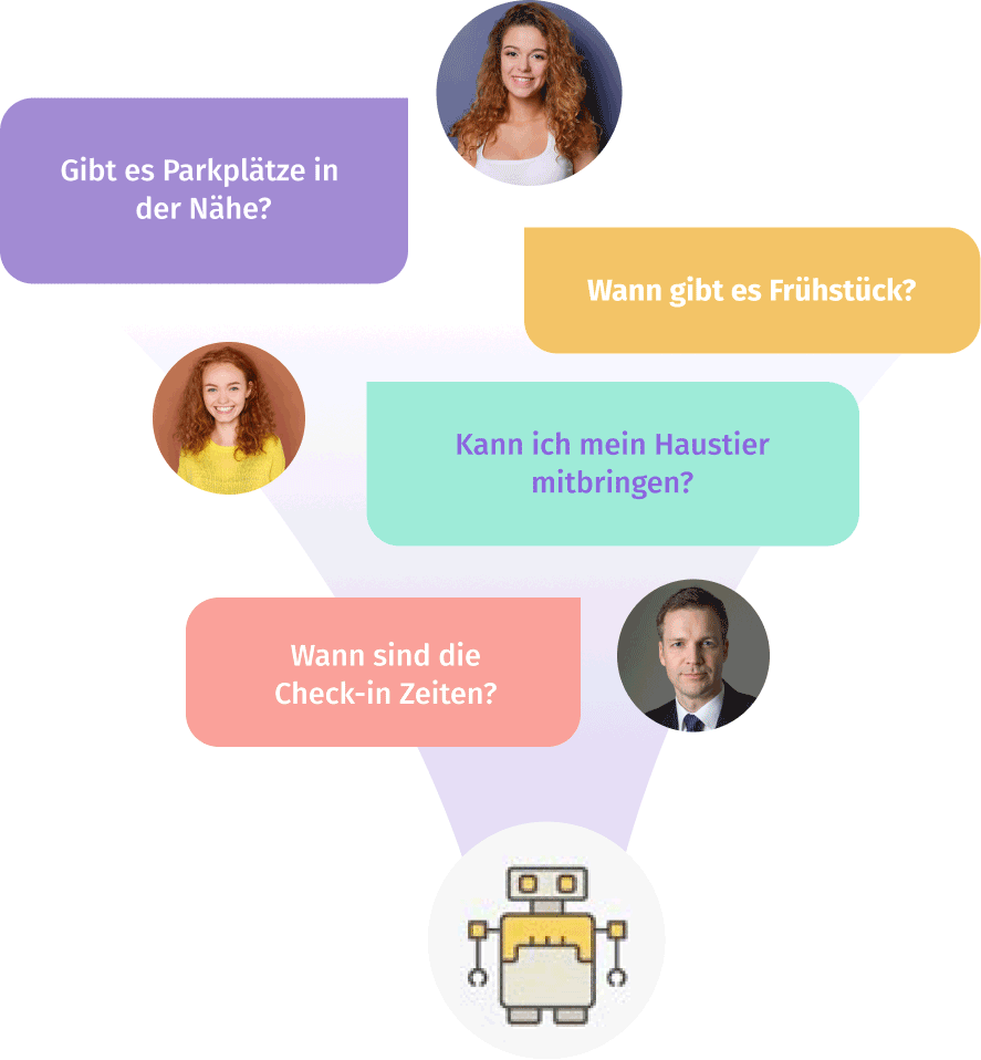 Der Hotel Chat Bot informiert verständlich die Kunden